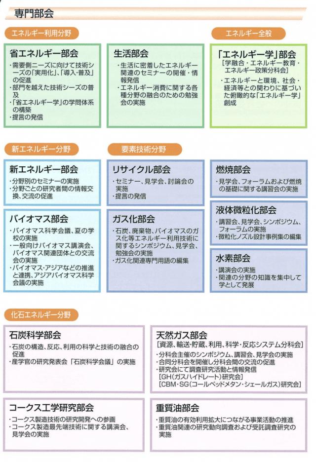 専門部会概要|日本エネルギー学会(公式ホームページ)